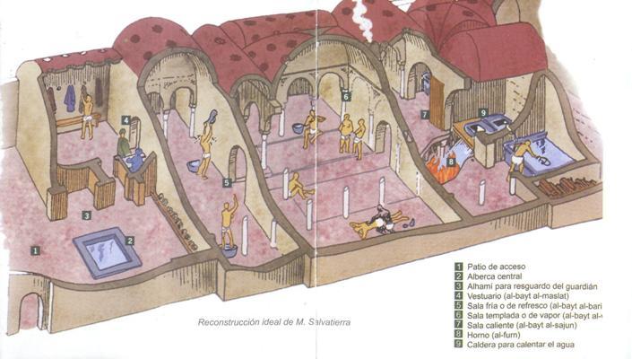 Baños Romanos Granada:Imágenes de Granada1 El Bañuelo